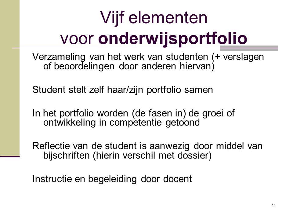 Vijf elementen voor onderwijsportfolio