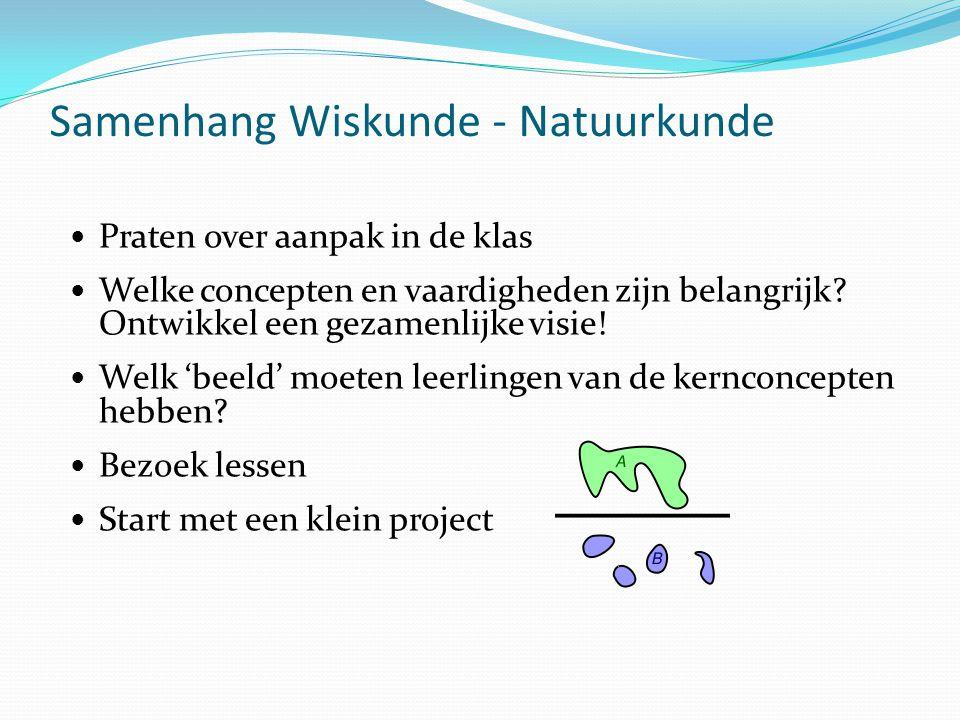 Samenhang wiskunde natuurkunde ppt download - Ontwikkel een kleine huisinvoer ...