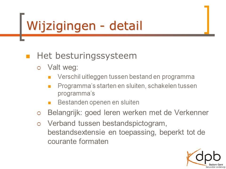 Wijzigingen - detail Het besturingssysteem Valt weg: