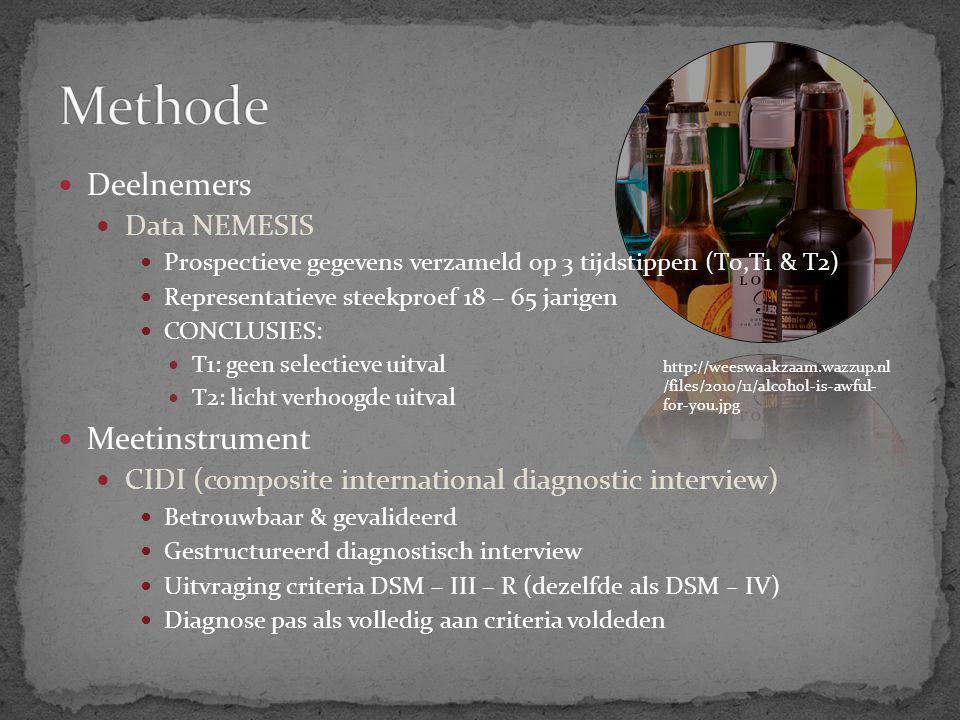 Methode Deelnemers Meetinstrument Data NEMESIS