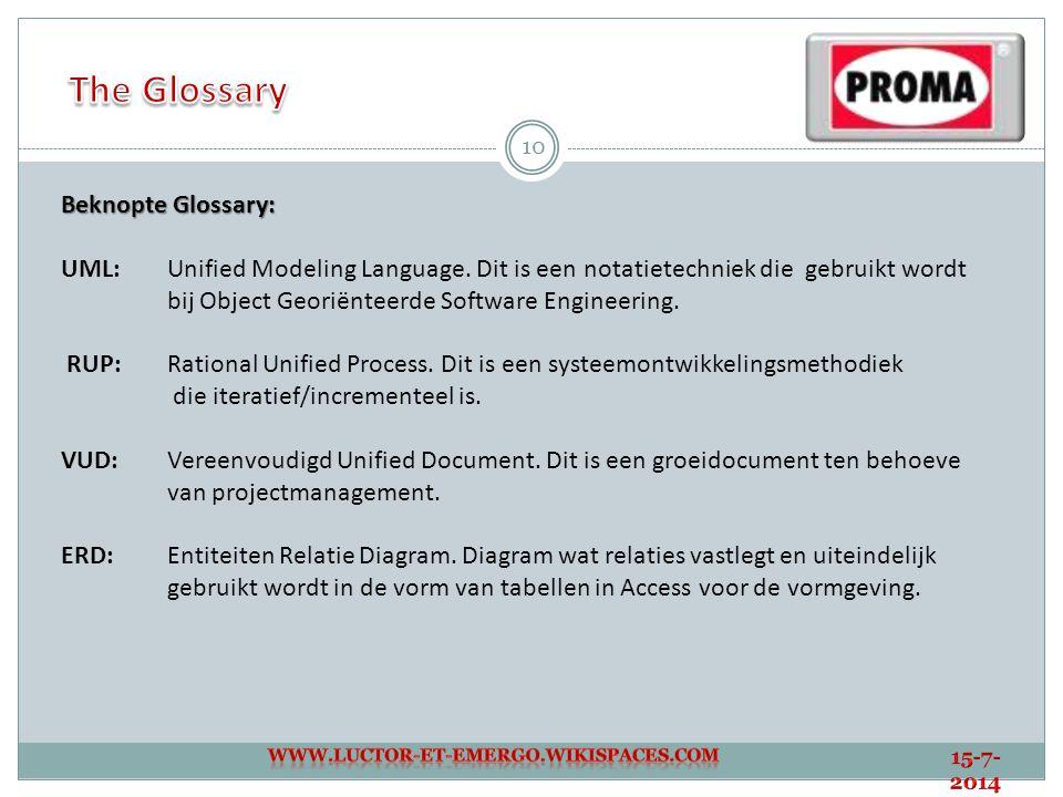 The Glossary Beknopte Glossary: