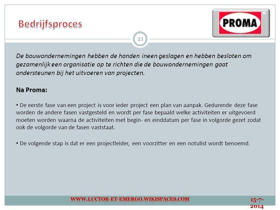 Bedrijfsproces