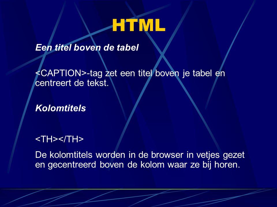 HTML Een titel boven de tabel