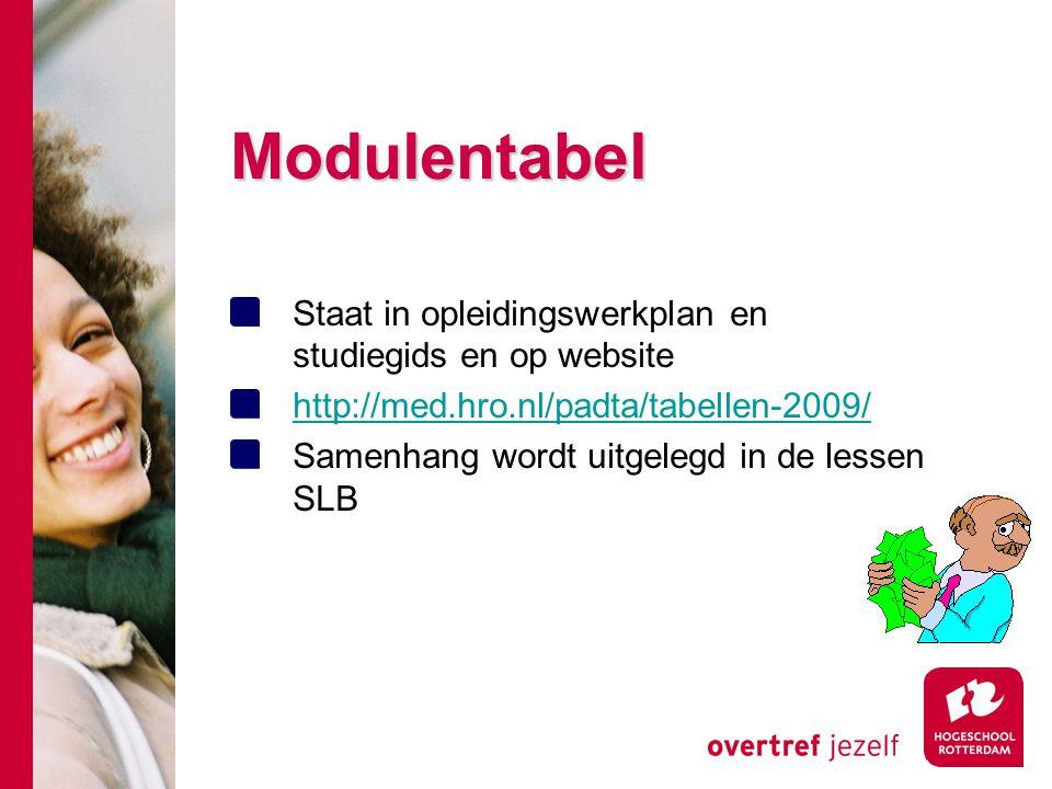 Modulentabel Staat in opleidingswerkplan en studiegids en op website