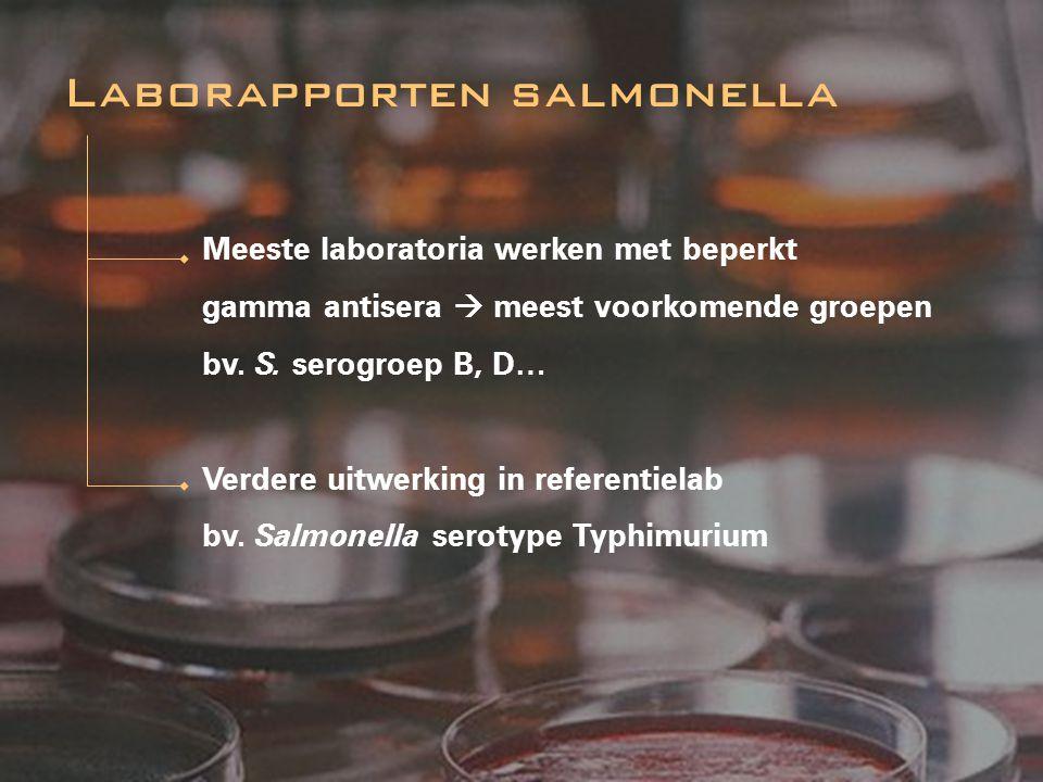 Laborapporten salmonella