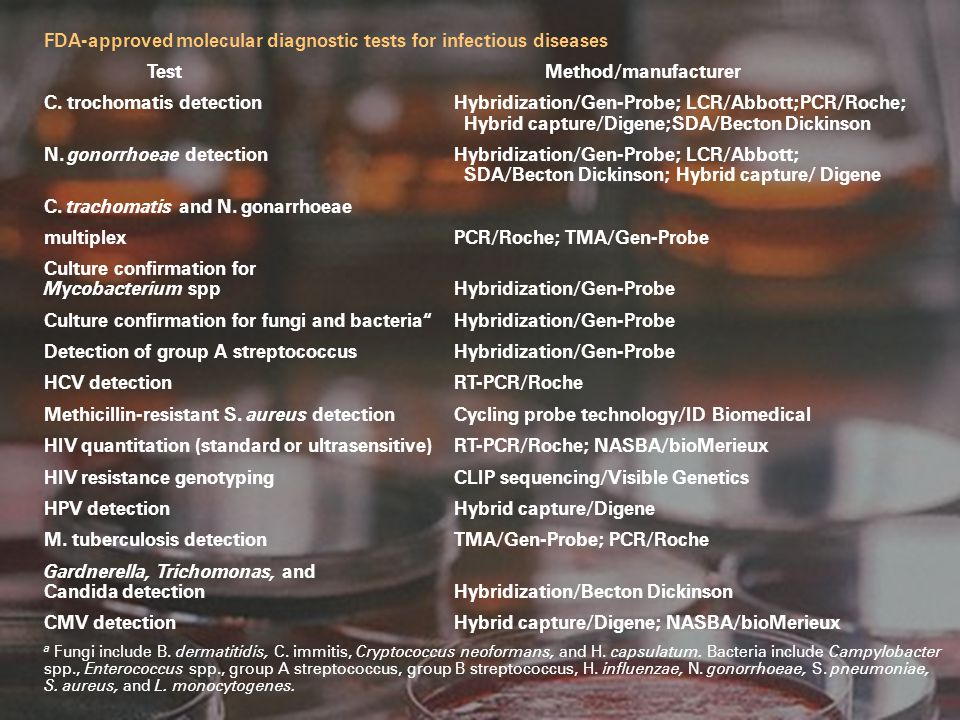 FDA-approved molecular diagnostic tests for infectious diseases