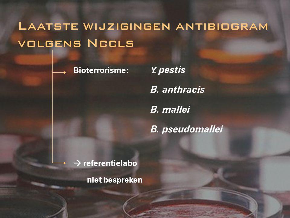 Laatste wijzigingen antibiogram volgens Nccls