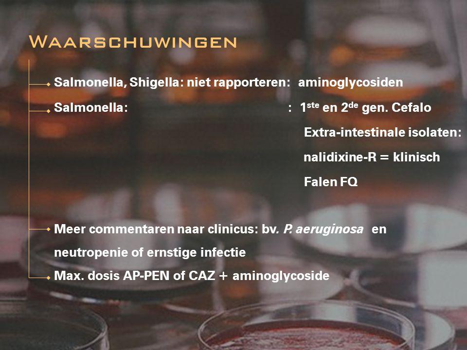 Waarschuwingen Salmonella, Shigella: niet rapporteren: aminoglycosiden