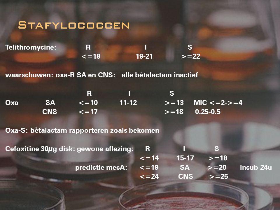 Stafylococcen Telithromycine: R I S <=18 19-21 >=22