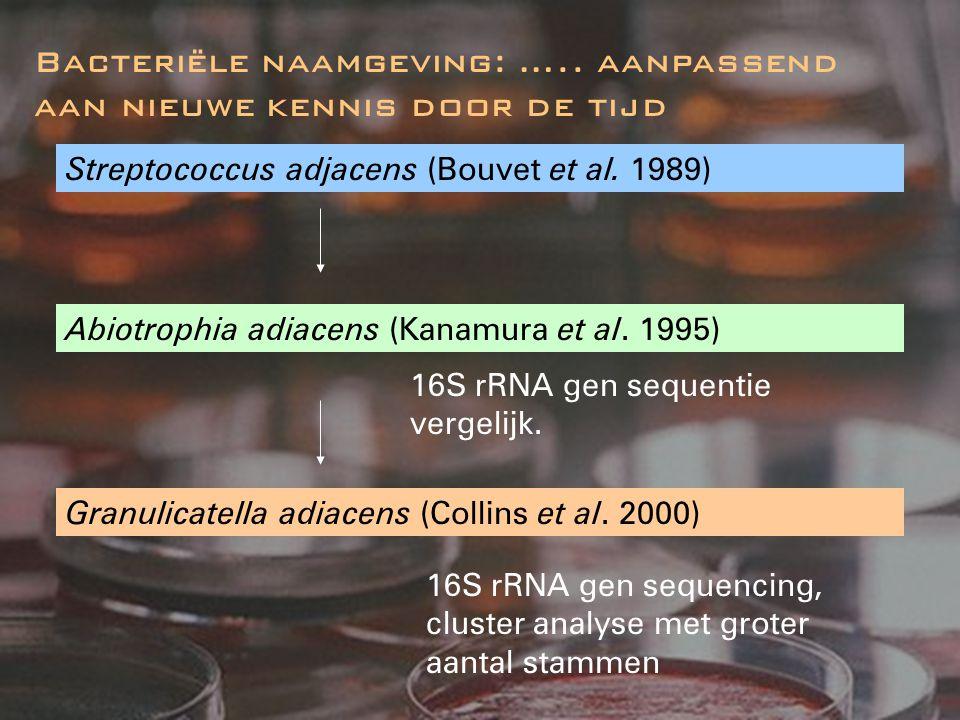 Bacteriële naamgeving: ….. aanpassend aan nieuwe kennis door de tijd