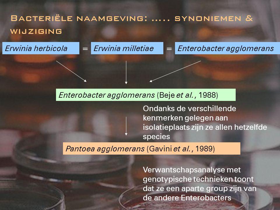Bacteriële naamgeving: ….. synoniemen & wijziging