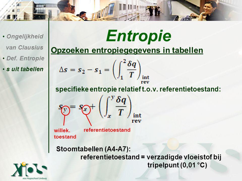 Entropie Opzoeken entropiegegevens in tabellen