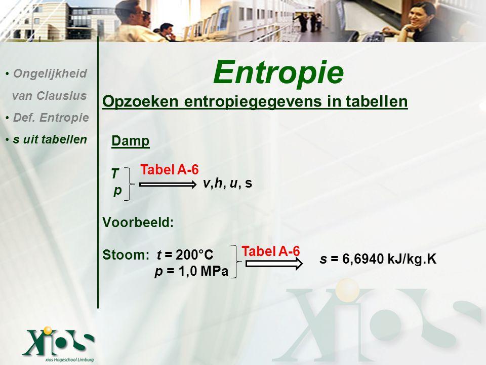 Entropie Opzoeken entropiegegevens in tabellen Damp T p Voorbeeld: