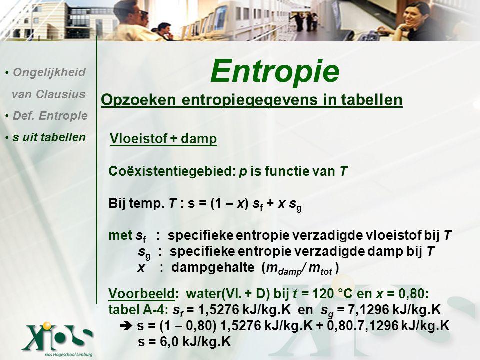Entropie Opzoeken entropiegegevens in tabellen Vloeistof + damp