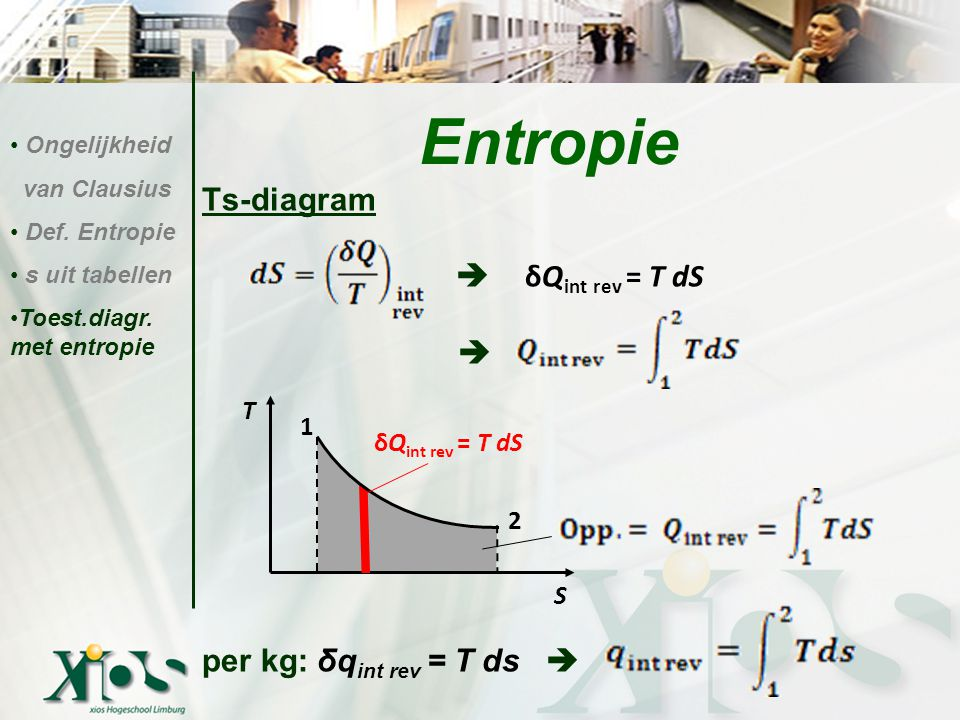 Entropie Ts-diagram  δQint rev = T dS  per kg: δqint rev = T ds  T