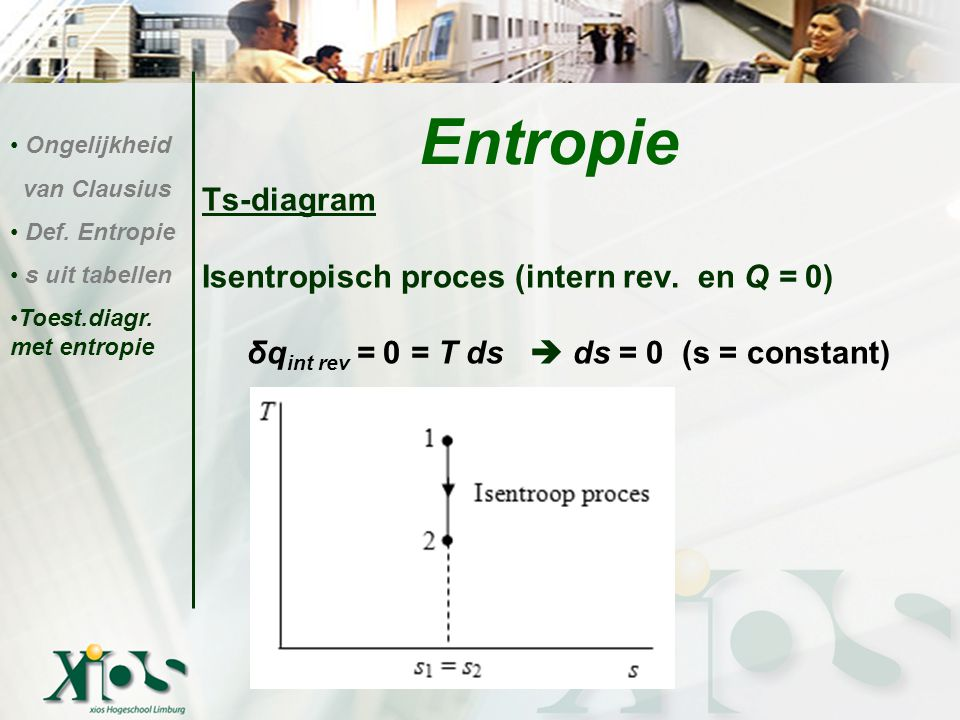 Entropie Ts-diagram Isentropisch proces (intern rev. en Q = 0)