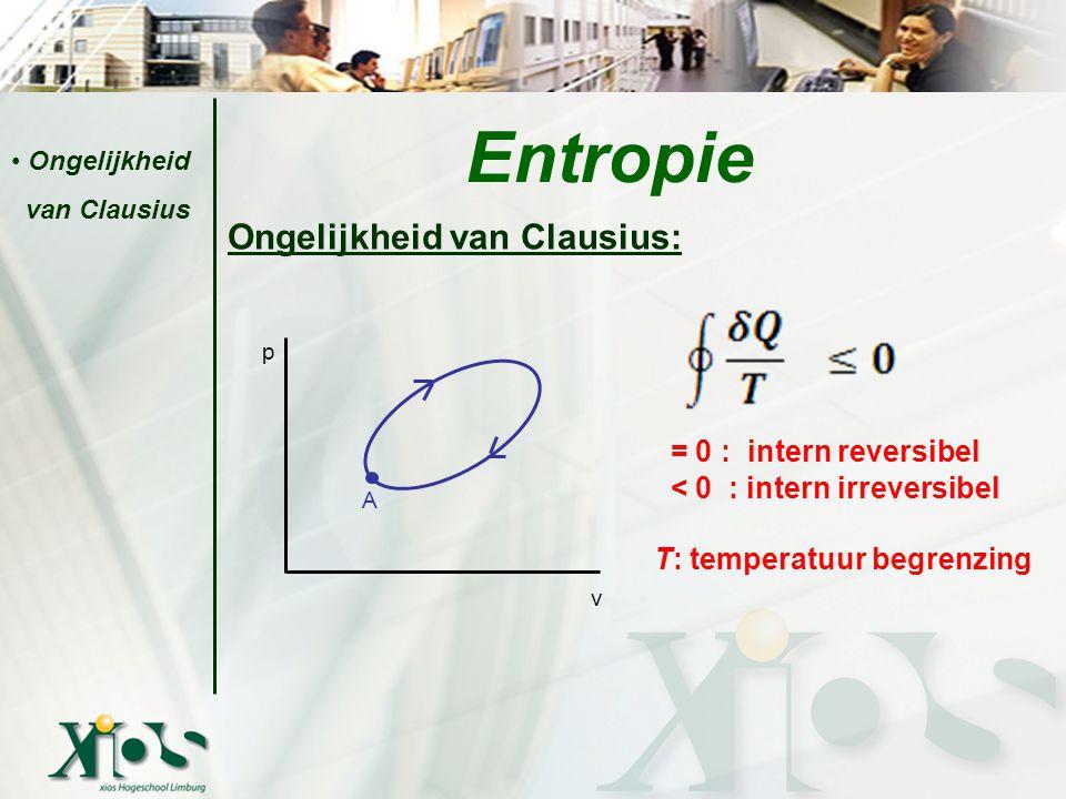 Entropie Ongelijkheid van Clausius: = 0 : intern reversibel