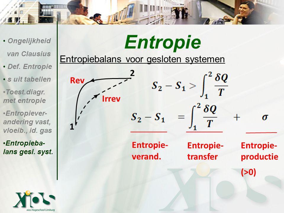 Entropie Entropiebalans voor gesloten systemen 2 Rev Irrev 1