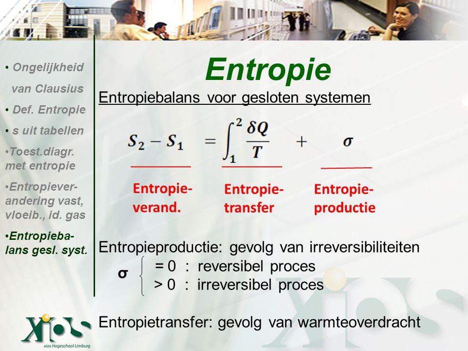 Entropie Entropiebalans voor gesloten systemen