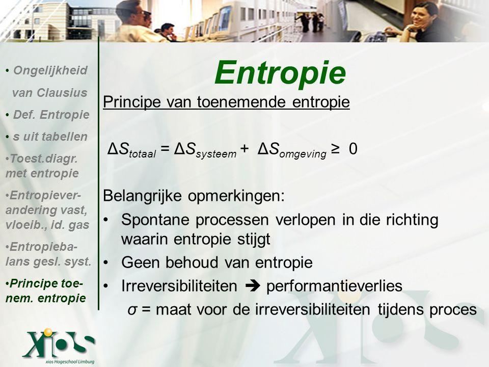 Entropie Principe van toenemende entropie