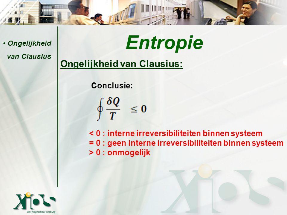 Entropie Ongelijkheid van Clausius: Conclusie: