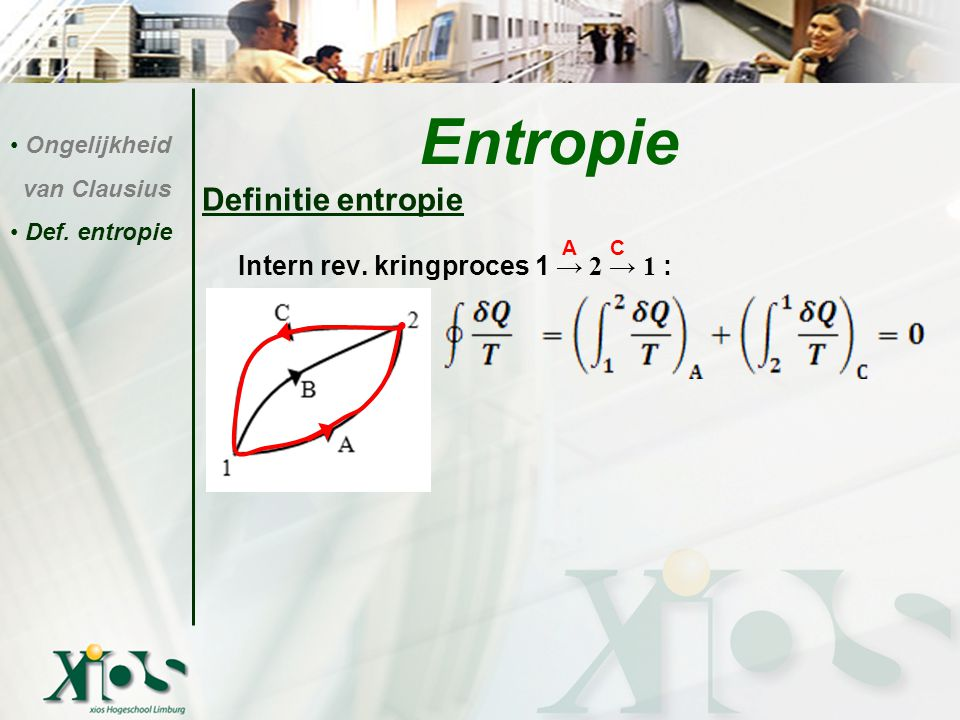 Entropie Definitie entropie Intern rev. kringproces 1 → 2 → 1 :