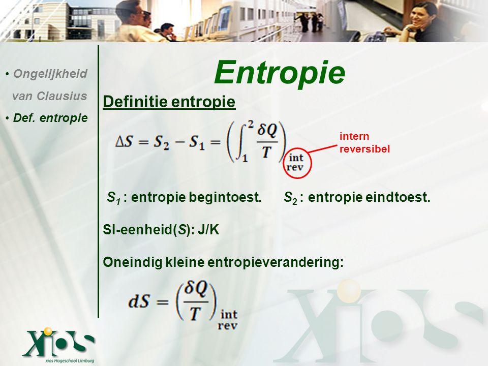 Entropie Definitie entropie