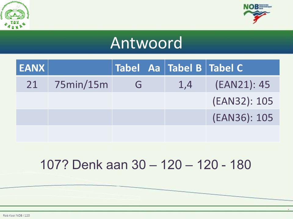 Antwoord 107 Denk aan 30 – 120 – 120 - 180 EANX Tabel Aa Tabel B