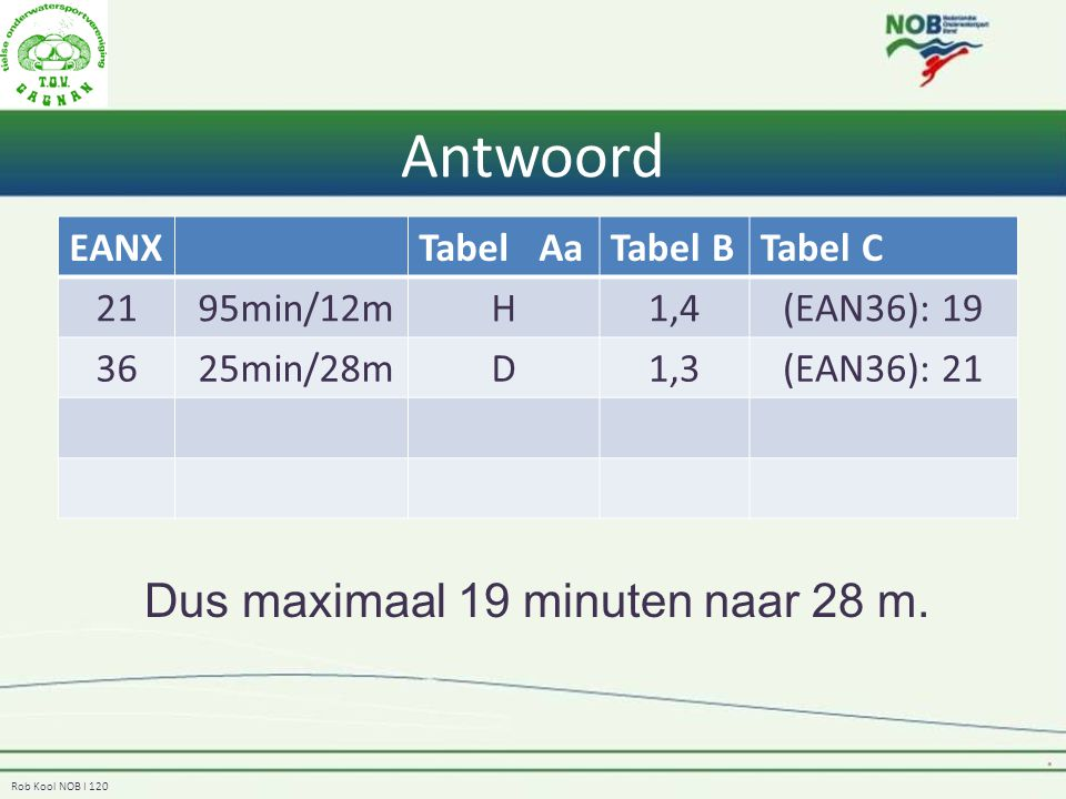 Antwoord Dus maximaal 19 minuten naar 28 m. EANX Tabel Aa Tabel B
