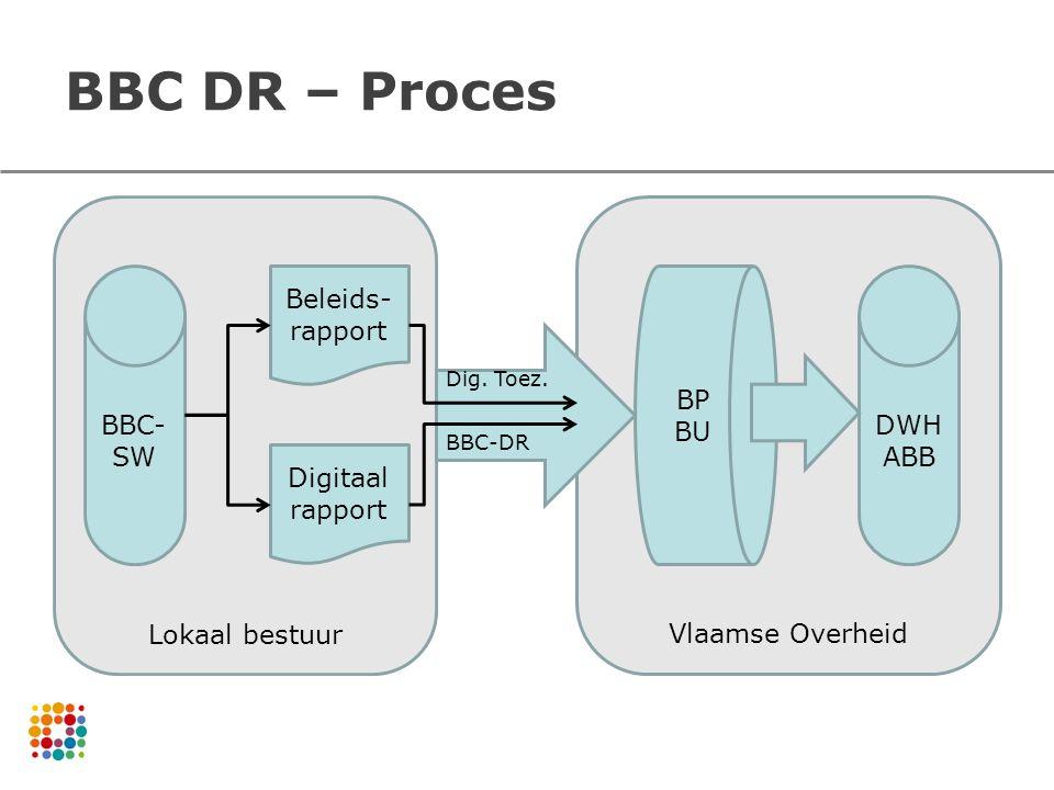 BBC DR – Proces Lokaal bestuur Vlaamse Overheid BBC-SW Beleids-rapport