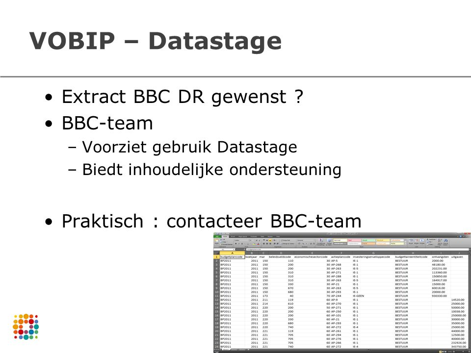 VOBIP – Datastage Extract BBC DR gewenst BBC-team