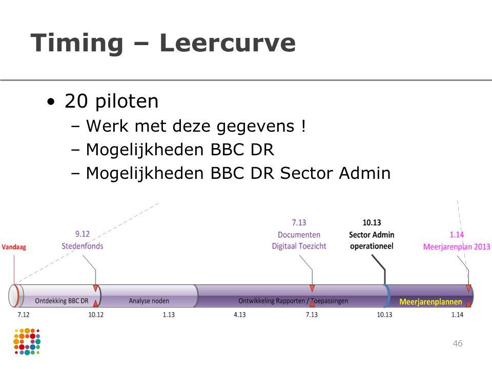 Timing – Leercurve 20 piloten Werk met deze gegevens !