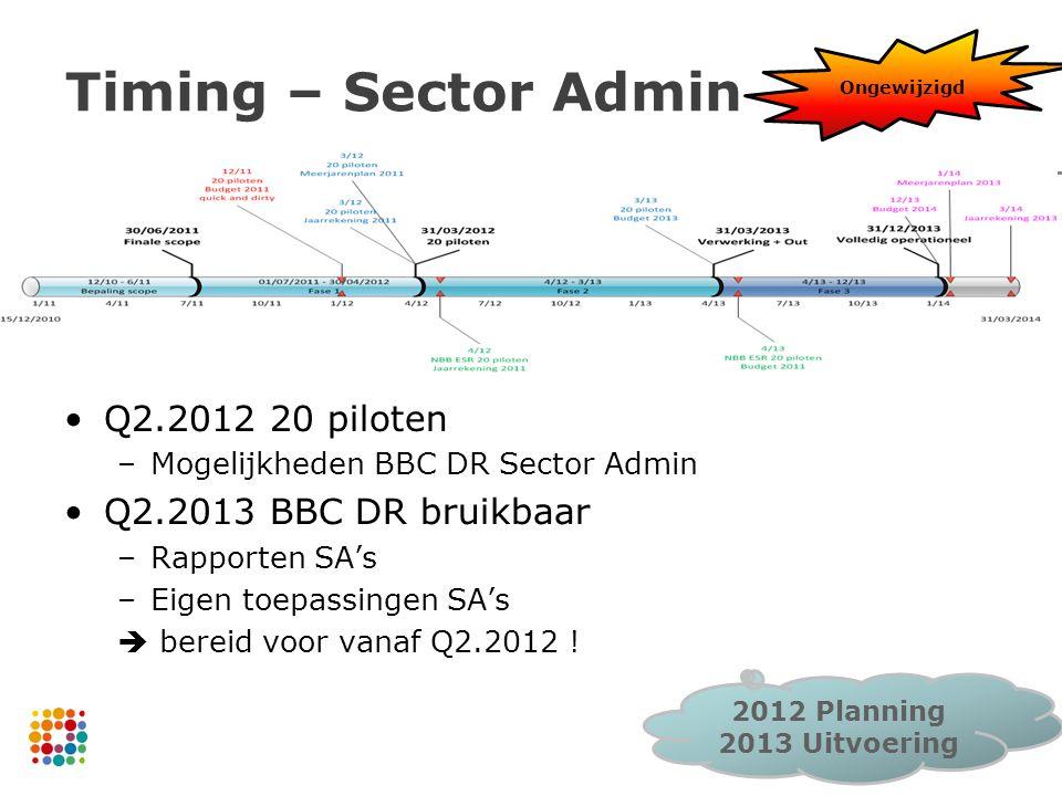 Timing – Sector Admin Q2.2012 20 piloten Q2.2013 BBC DR bruikbaar