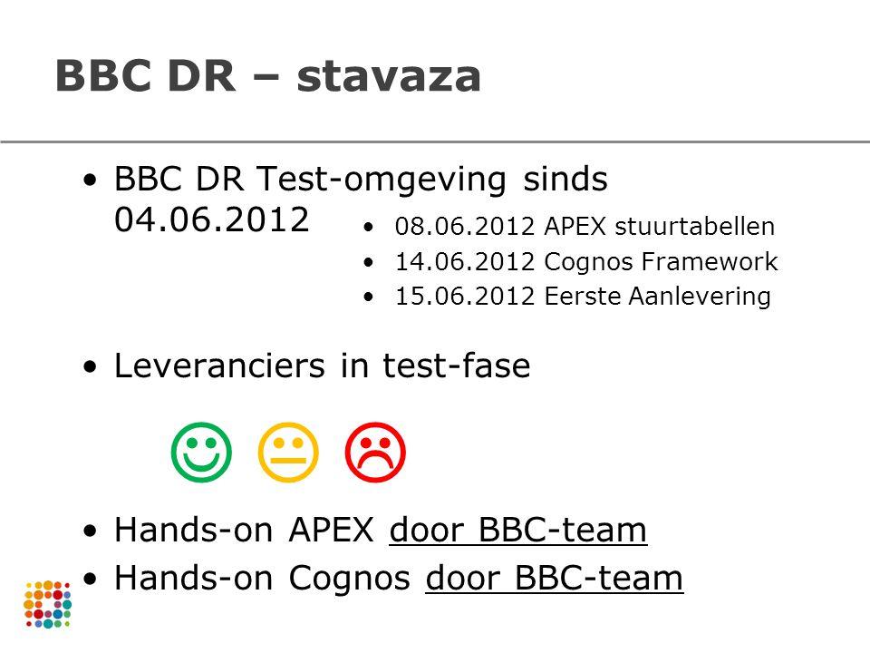 BBC DR – stavaza BBC DR Test-omgeving sinds 04.06.2012