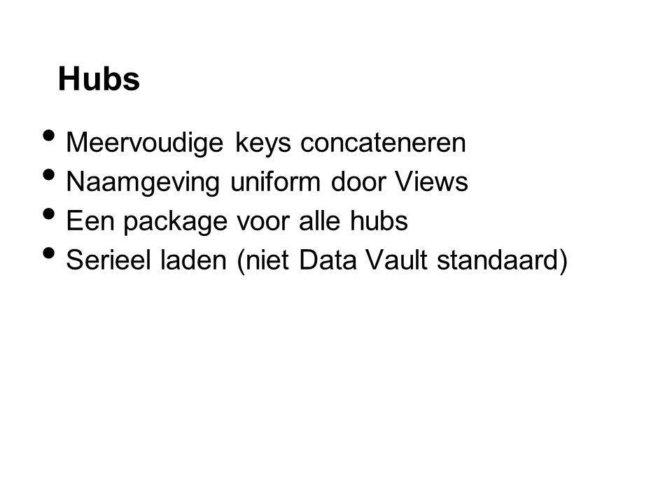 Hubs Meervoudige keys concateneren Naamgeving uniform door Views