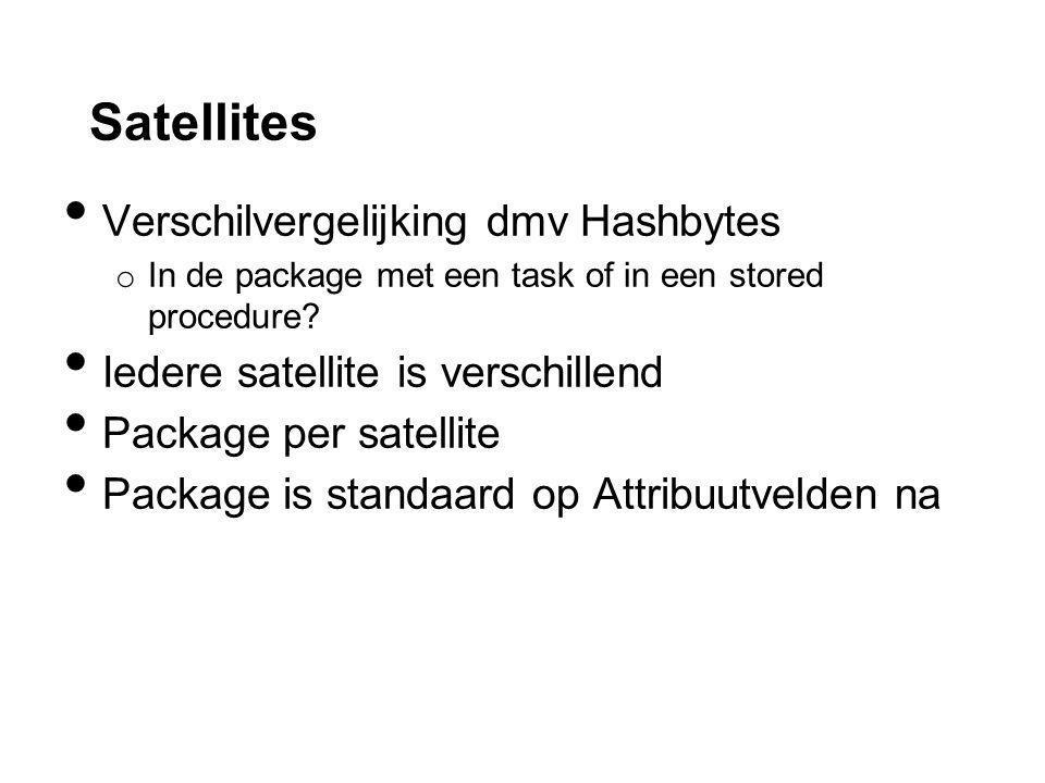 Satellites Verschilvergelijking dmv Hashbytes