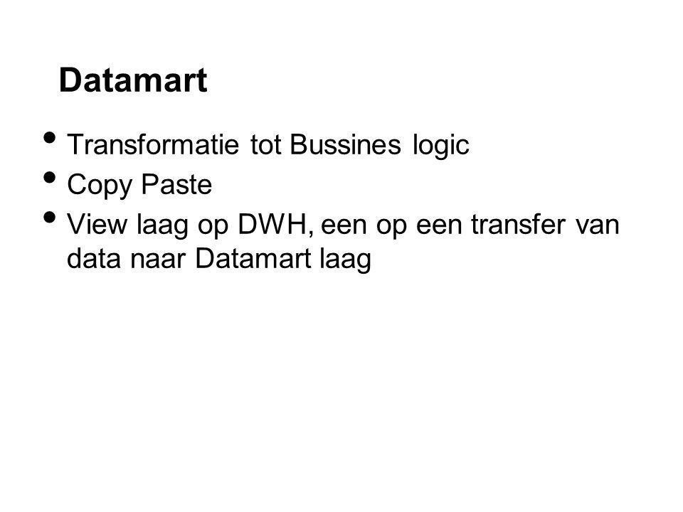 Datamart Transformatie tot Bussines logic Copy Paste