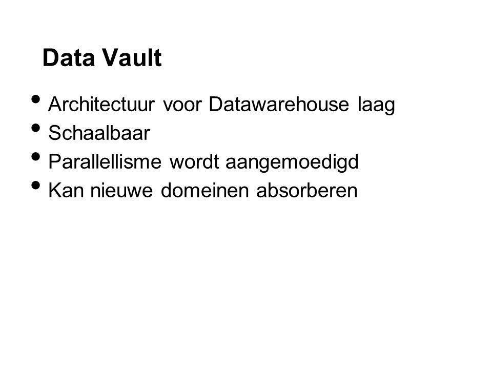 Data Vault Architectuur voor Datawarehouse laag Schaalbaar