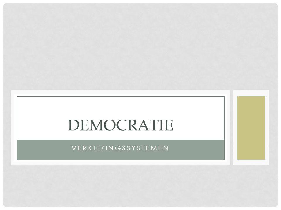 Democratie verkiezingssystemen