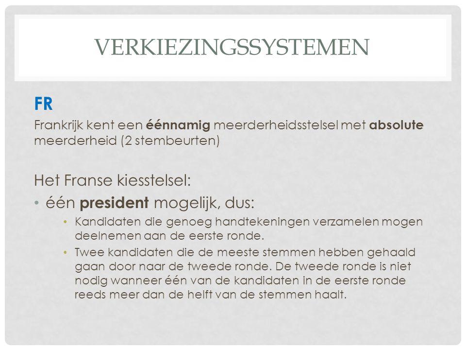verkiezingssystemen FR Het Franse kiesstelsel:
