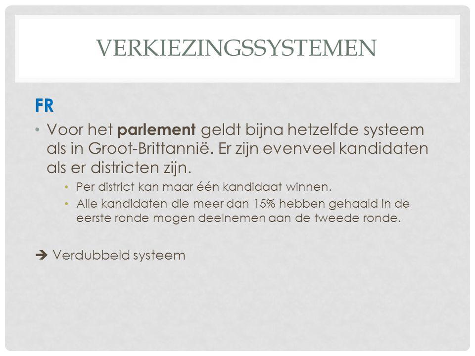 verkiezingssystemen FR