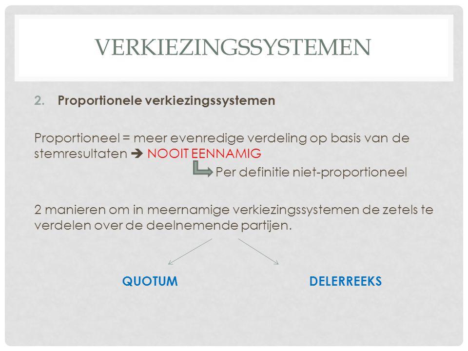 Verkiezingssystemen Proportionele verkiezingssystemen