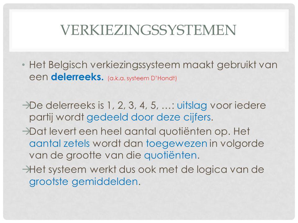 Verkiezingssystemen Het Belgisch verkiezingssysteem maakt gebruikt van een delerreeks. (a.k.a. systeem D'Hondt)