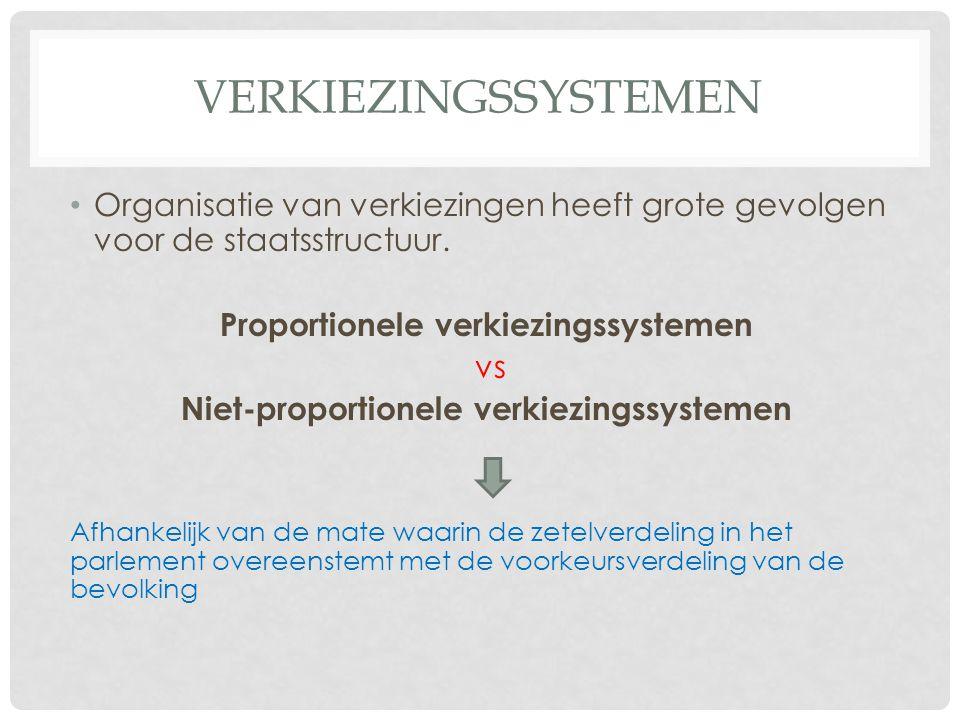 verkiezingssystemen Organisatie van verkiezingen heeft grote gevolgen voor de staatsstructuur. Proportionele verkiezingssystemen.
