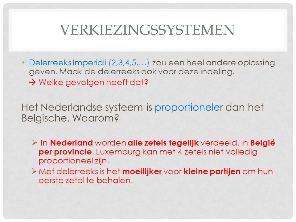verkiezingssystemen Delerreeks Imperiali (2,3,4,5,…) zou een heel andere oplossing geven. Maak de delerreeks ook voor deze indeling.