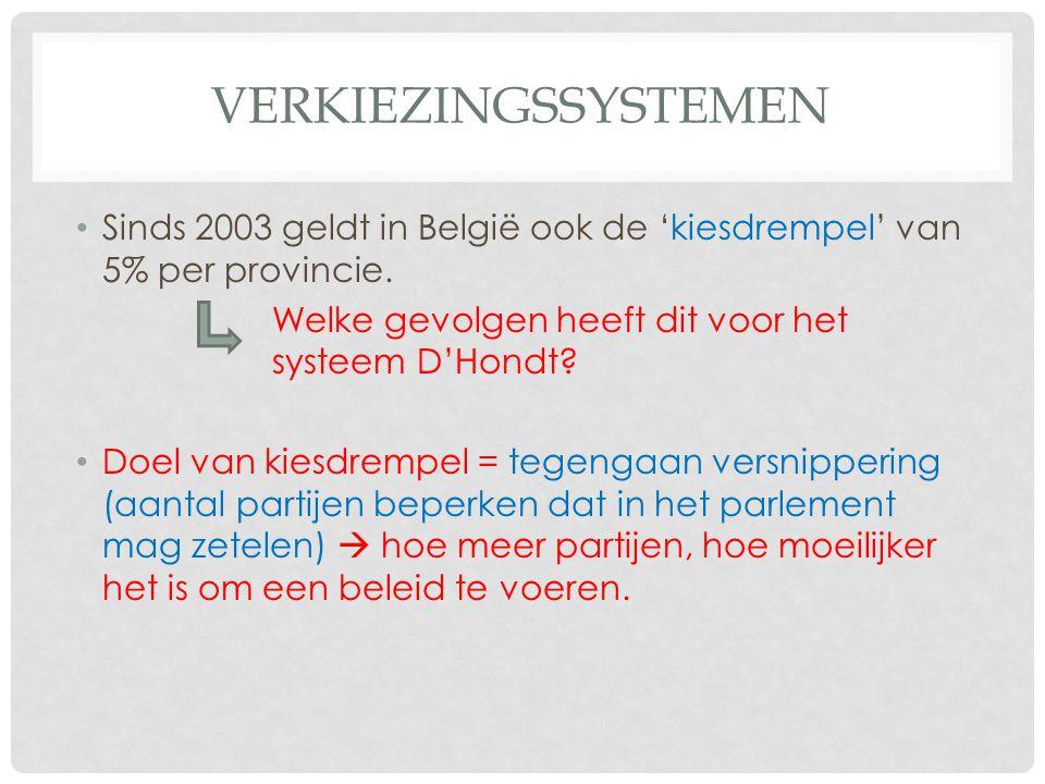 verkiezingssystemen Sinds 2003 geldt in België ook de 'kiesdrempel' van 5% per provincie. Welke gevolgen heeft dit voor het systeem D'Hondt