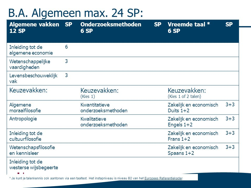 BA Communicatiewetenschappen max. 6SP