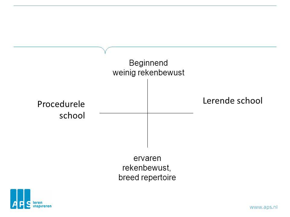 Lerende school Procedurele school Beginnend weinig rekenbewust