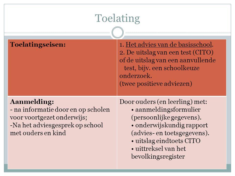 Toelating Toelatingseisen: 1. Het advies van de basisschool.