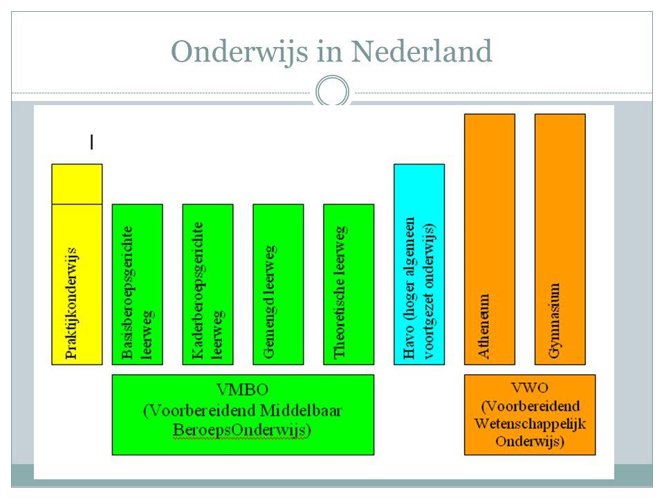 Onderwijs in Nederland